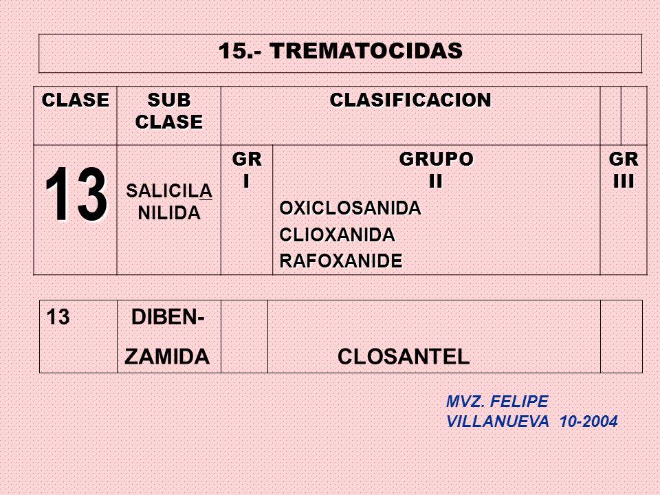 13 SALICILANILIDA 15.- TREMATOCIDAS DIBEN- ZAMIDA CLOSANTEL CLASE SUB