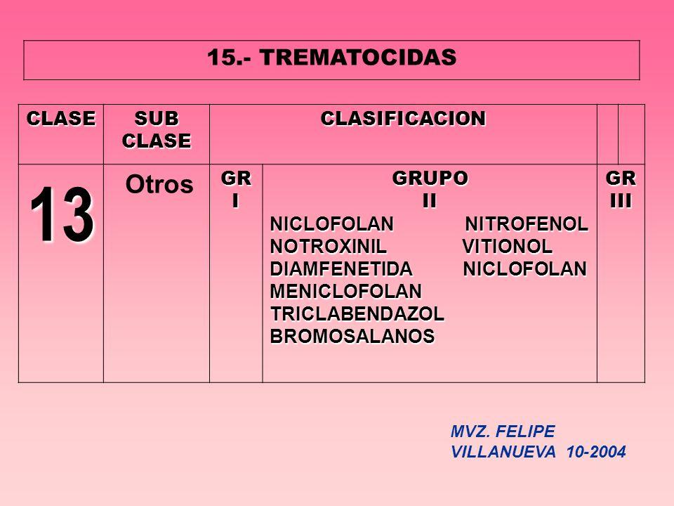 13 Otros 15.- TREMATOCIDAS CLASE SUB CLASIFICACION GR I GRUPO II