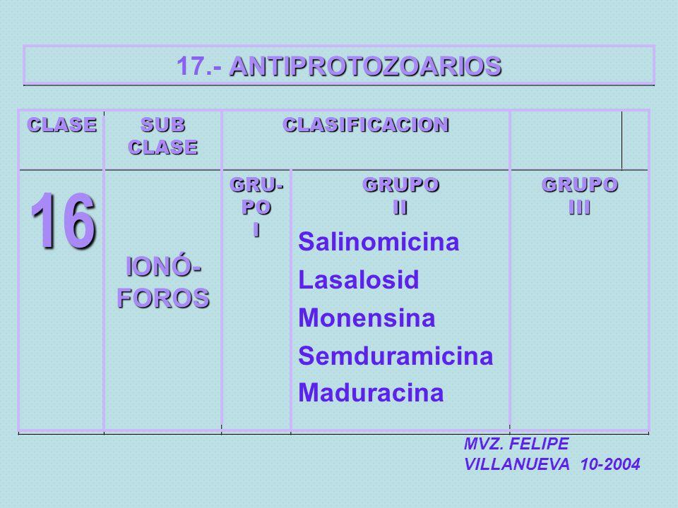 16 17.- ANTIPROTOZOARIOS Salinomicina IONÓ-FOROS Lasalosid Monensina