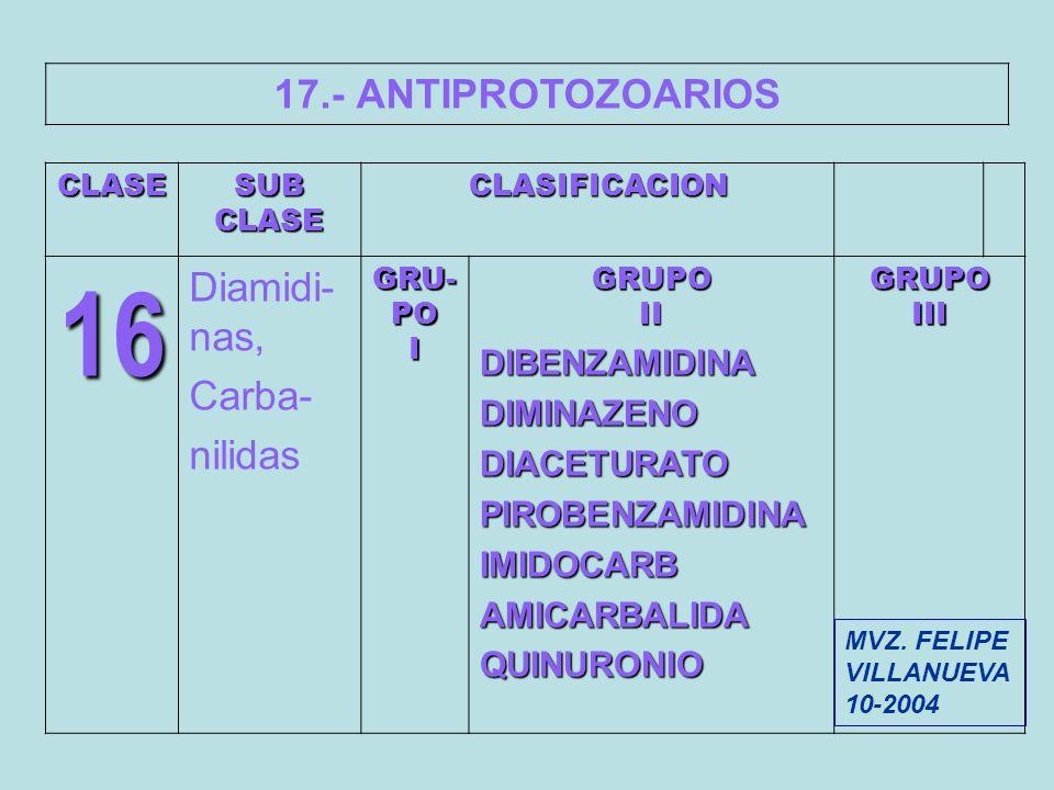 16 17.- ANTIPROTOZOARIOS Diamidi-nas, Carba- nilidas DIBENZAMIDINA