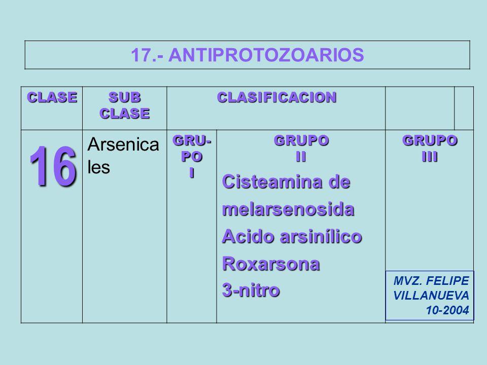 16 17.- ANTIPROTOZOARIOS Arsenicales Cisteamina de melarsenosida