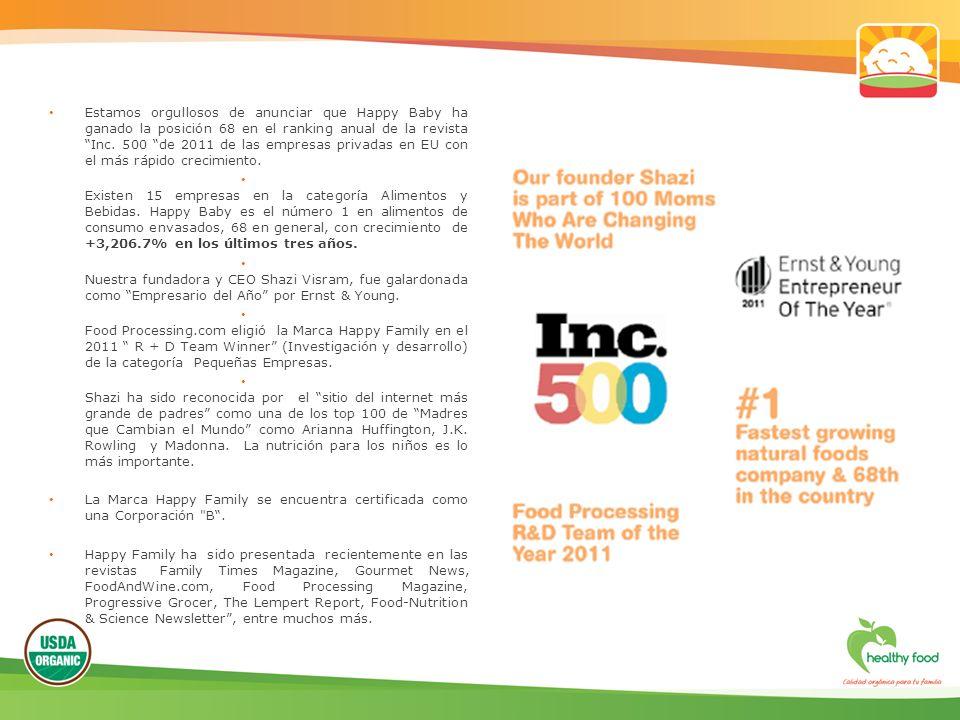 Estamos orgullosos de anunciar que Happy Baby ha ganado la posición 68 en el ranking anual de la revista Inc. 500 de 2011 de las empresas privadas en EU con el más rápido crecimiento.