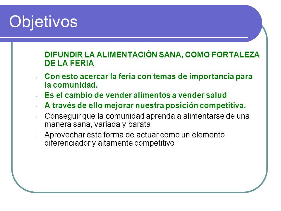 Objetivos DIFUNDIR LA ALIMENTACIÓN SANA, COMO FORTALEZA DE LA FERIA