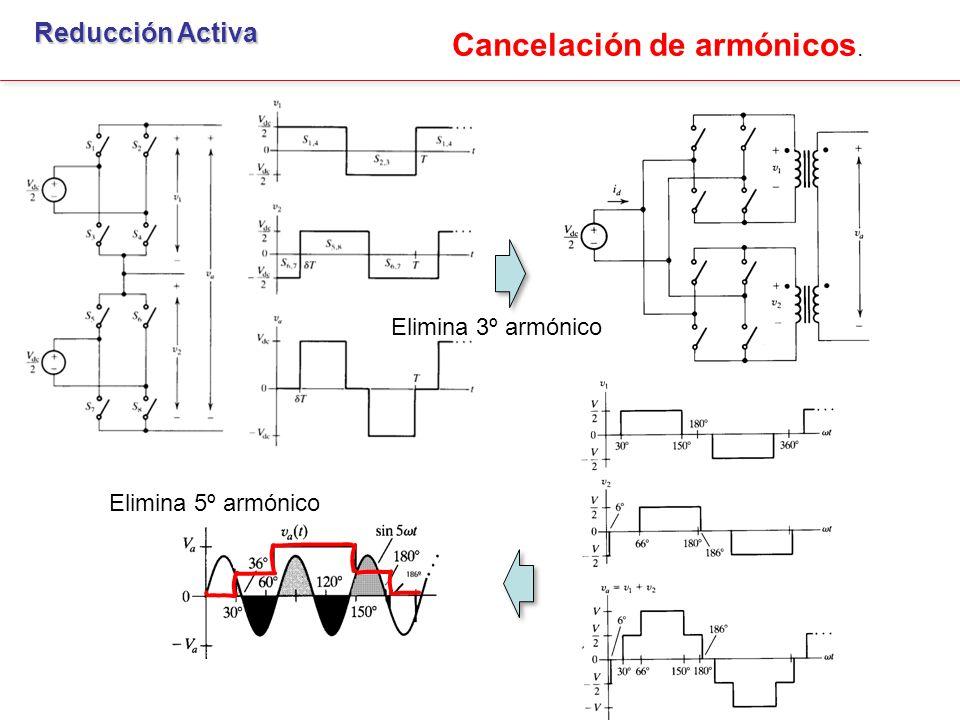 Cancelación de armónicos.