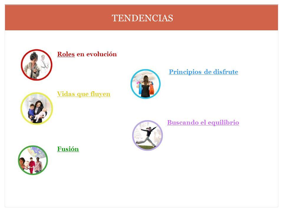TENDENCIAS Roles en evolución Principios de disfrute Vidas que fluyen