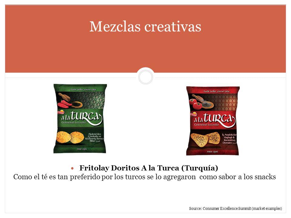 Fritolay Doritos A la Turca (Turquía)