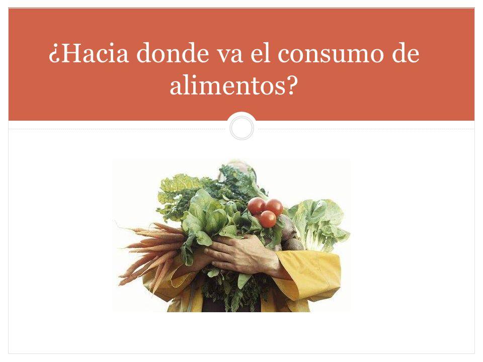 ¿Hacia donde va el consumo de alimentos