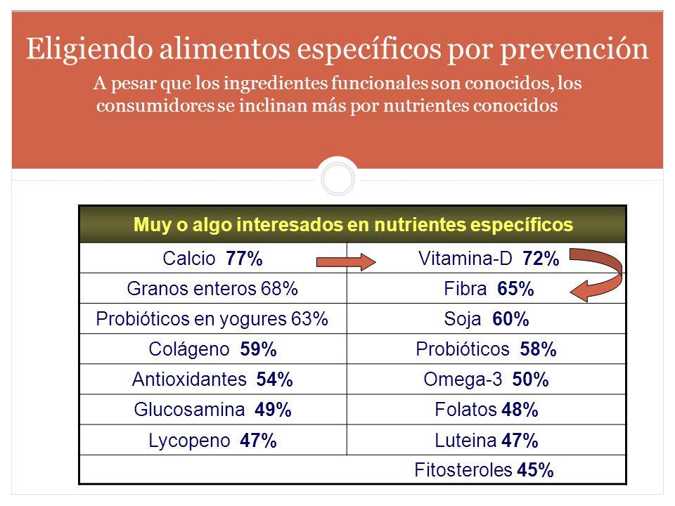 Probióticos en yogures 63%
