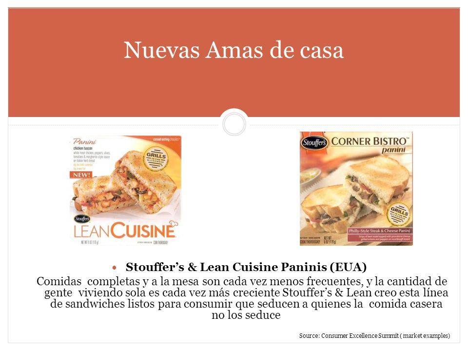 Stouffer's & Lean Cuisine Paninis (EUA)