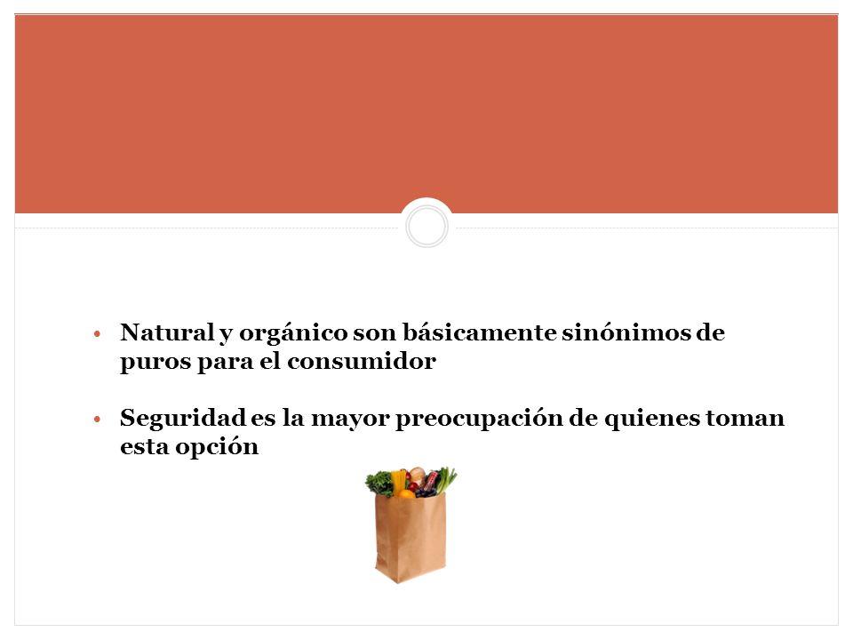 Natural y orgánico son básicamente sinónimos de puros para el consumidor