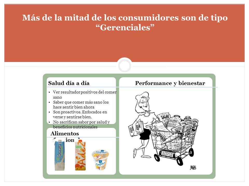 Más de la mitad de los consumidores son de tipo Gerenciales