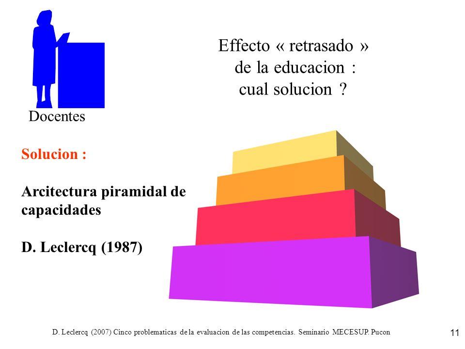 Effecto « retrasado » de la educacion : cual solucion