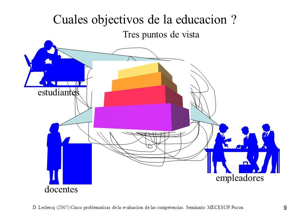Cuales objectivos de la educacion