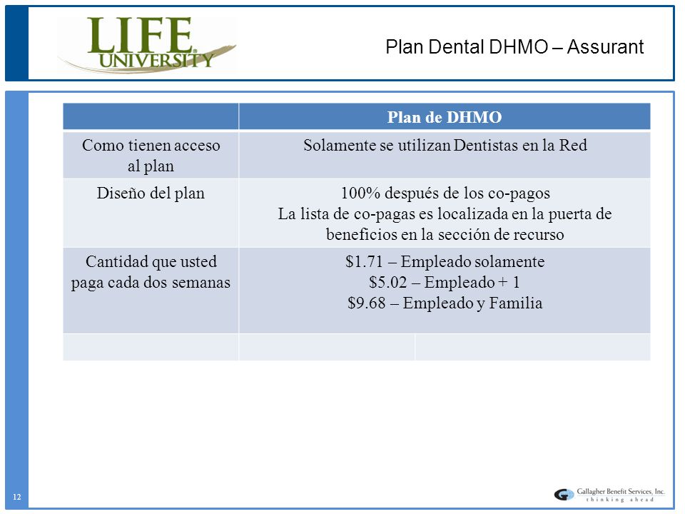 Plan Dental DHMO – Assurant