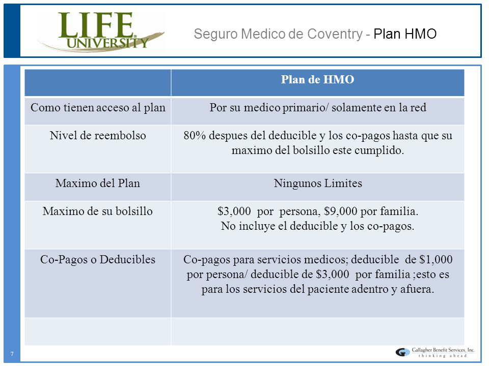 Seguro Medico de Coventry - Plan HMO