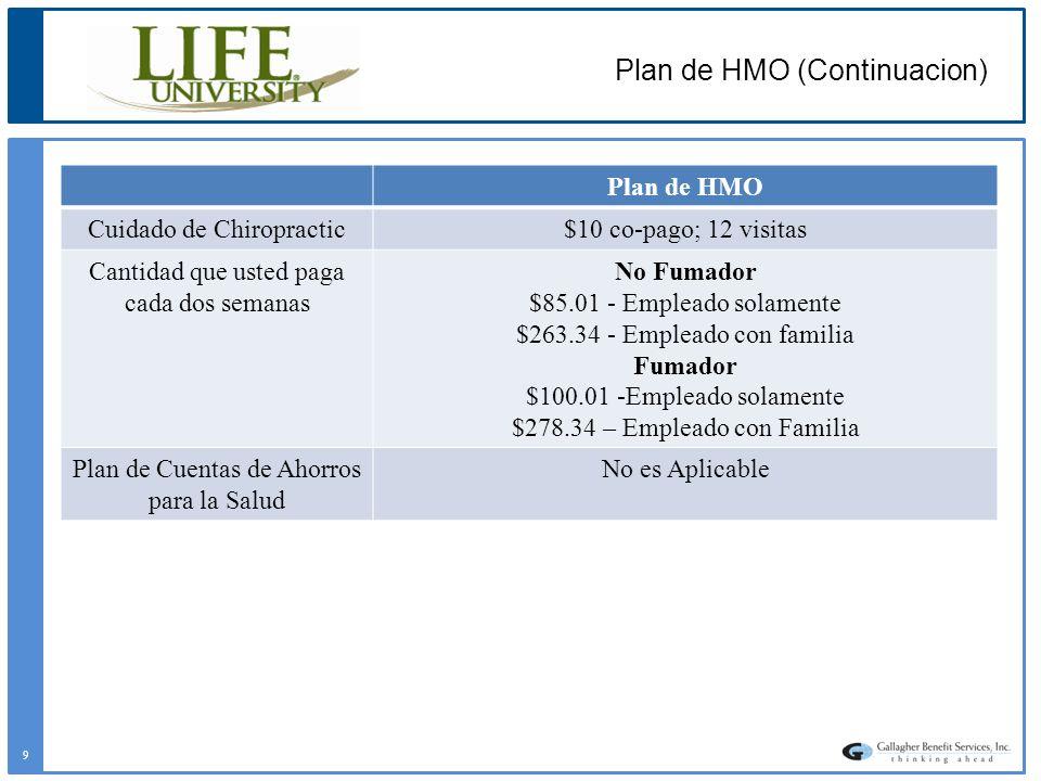 Plan de HMO (Continuacion)