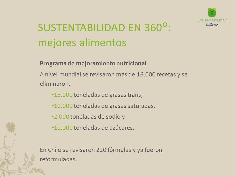 SUSTENTABILIDAD EN 360°: mejores alimentos