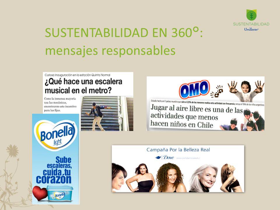 SUSTENTABILIDAD EN 360°: mensajes responsables