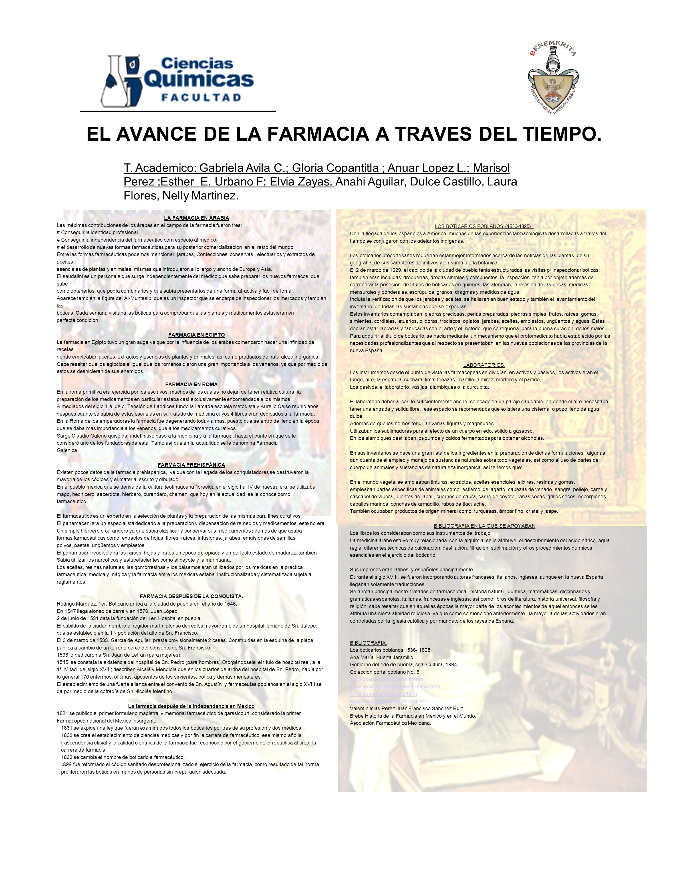 EL AVANCE DE LA FARMACIA A TRAVES DEL TIEMPO.