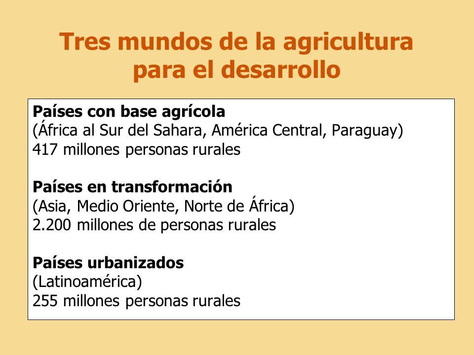 Tres mundos de la agricultura para el desarrollo