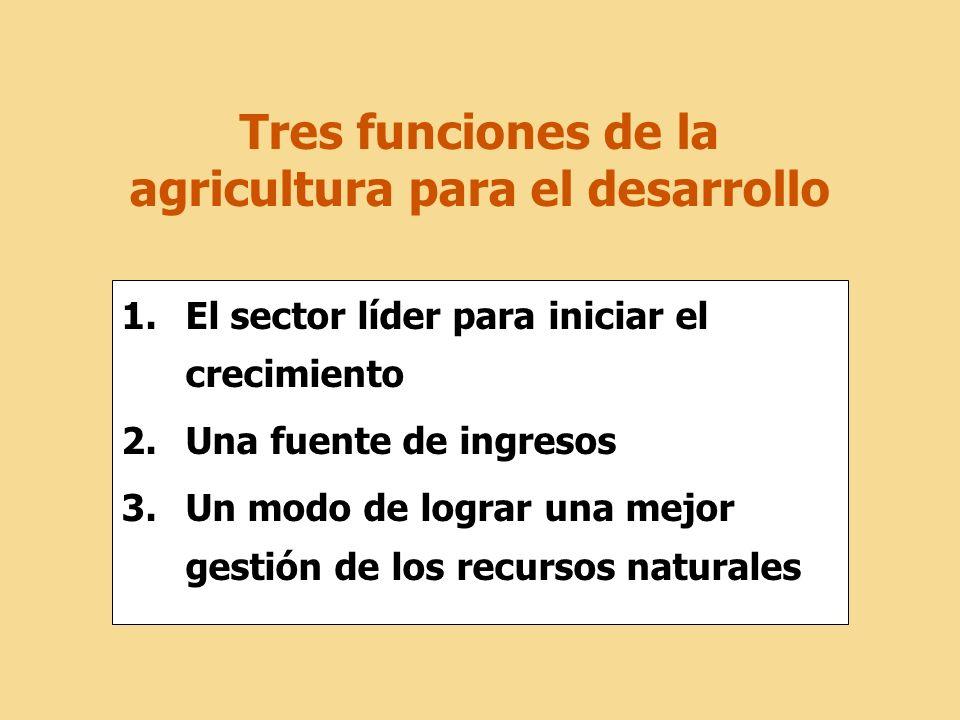 Tres funciones de la agricultura para el desarrollo