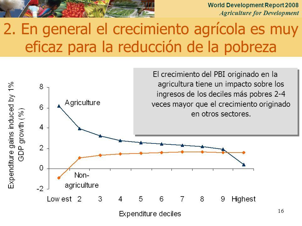 2. En general el crecimiento agrícola es muy eficaz para la reducción de la pobreza