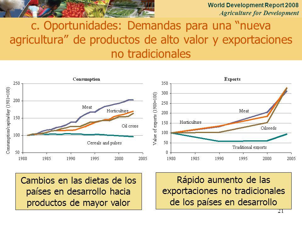 c. Oportunidades: Demandas para una nueva agricultura de productos de alto valor y exportaciones no tradicionales