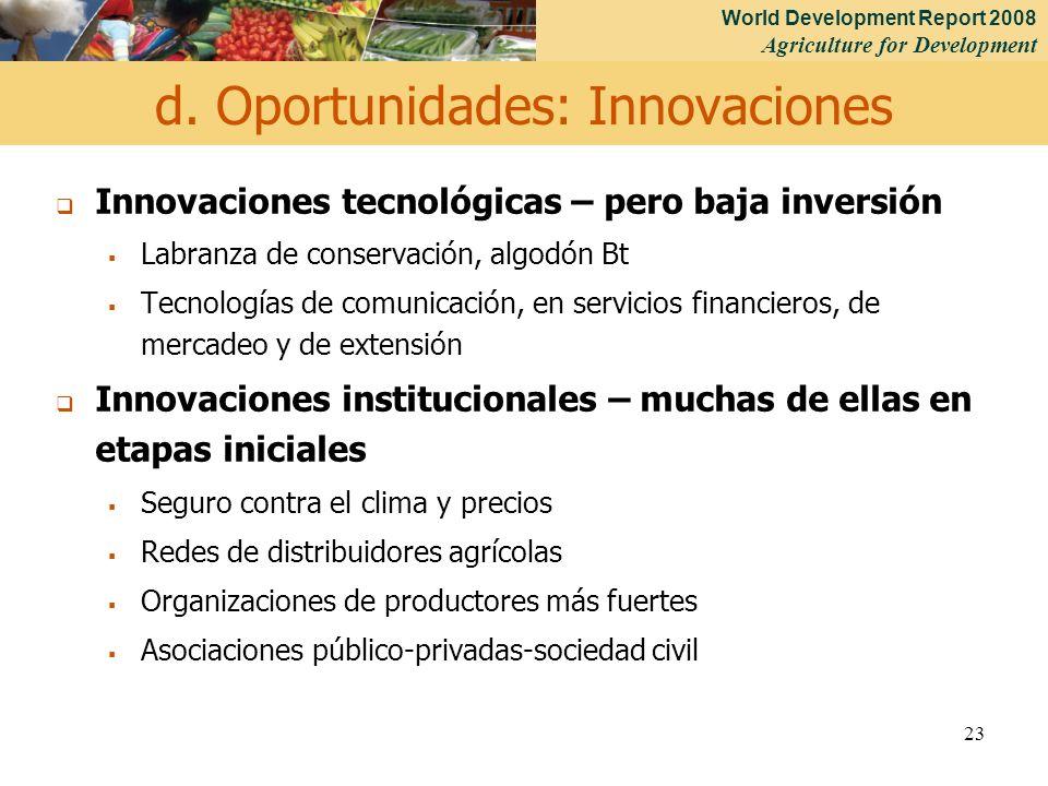 d. Oportunidades: Innovaciones