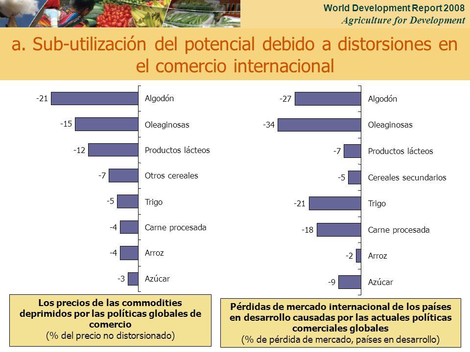 a. Sub-utilización del potencial debido a distorsiones en el comercio internacional