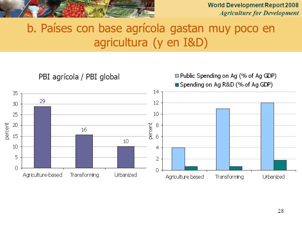 b. Países con base agrícola gastan muy poco en agricultura (y en I&D)
