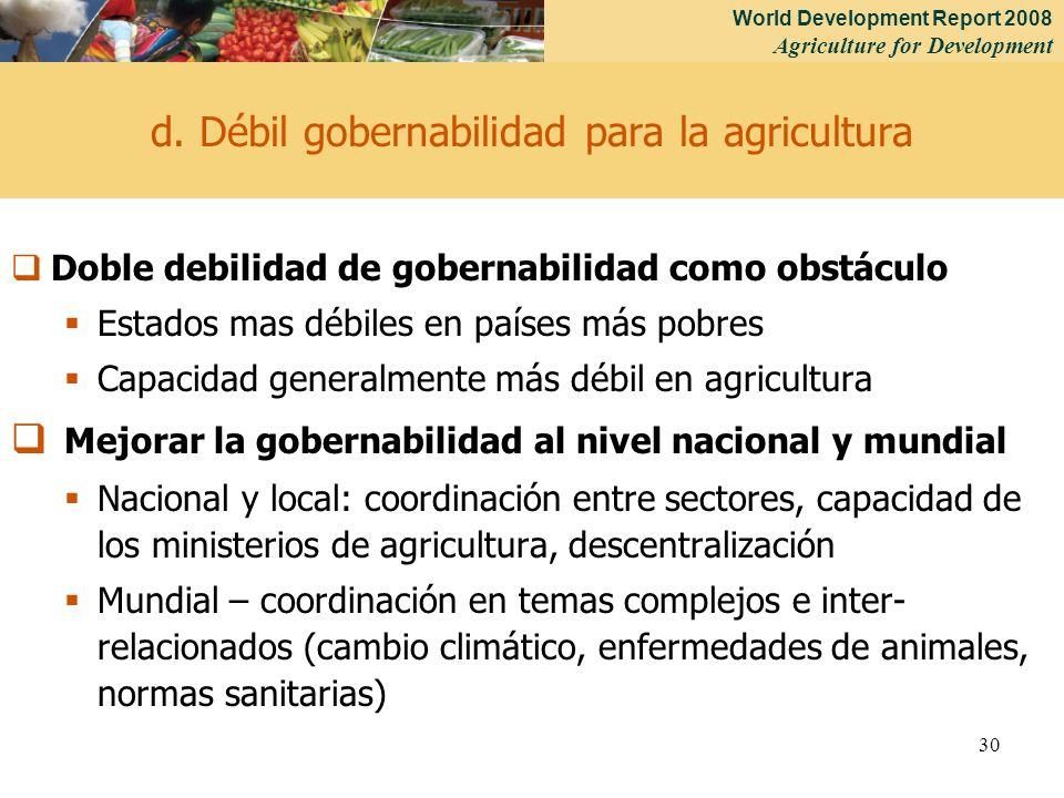 d. Débil gobernabilidad para la agricultura
