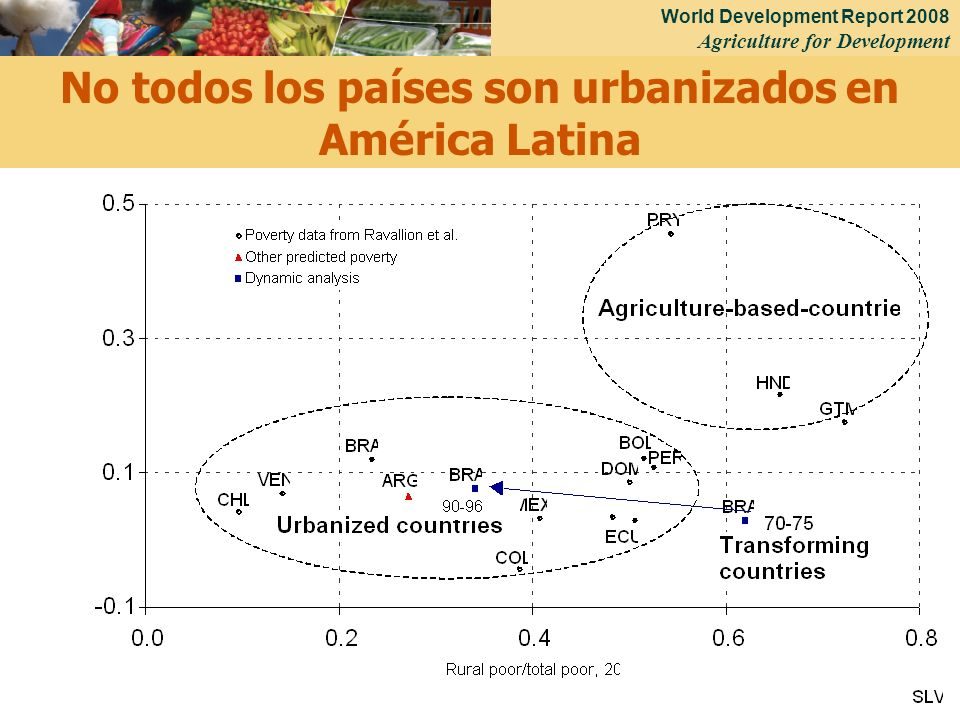 No todos los países son urbanizados en América Latina
