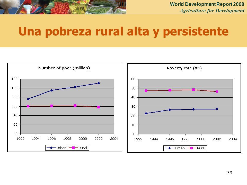Una pobreza rural alta y persistente