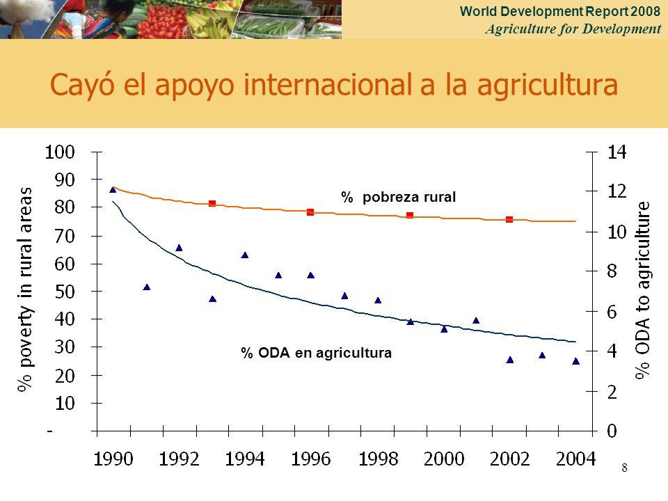 Cayó el apoyo internacional a la agricultura