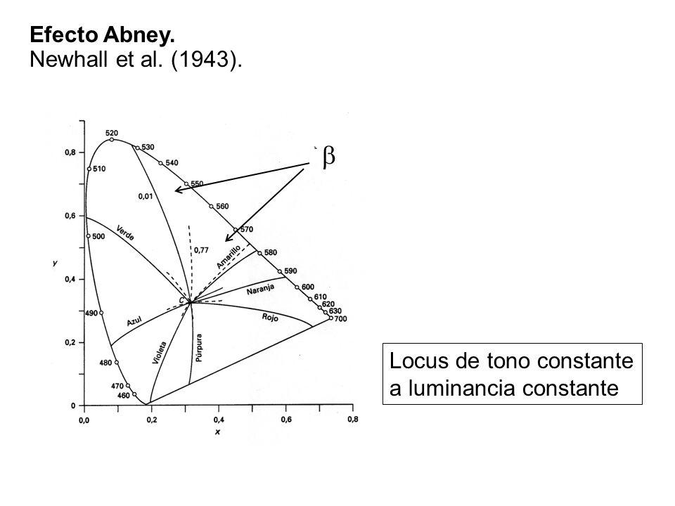 b Efecto Abney. Newhall et al. (1943). Locus de tono constante