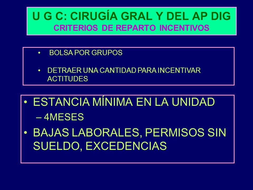 U G C: CIRUGÍA GRAL Y DEL AP DIG CRITERIOS DE REPARTO INCENTIVOS
