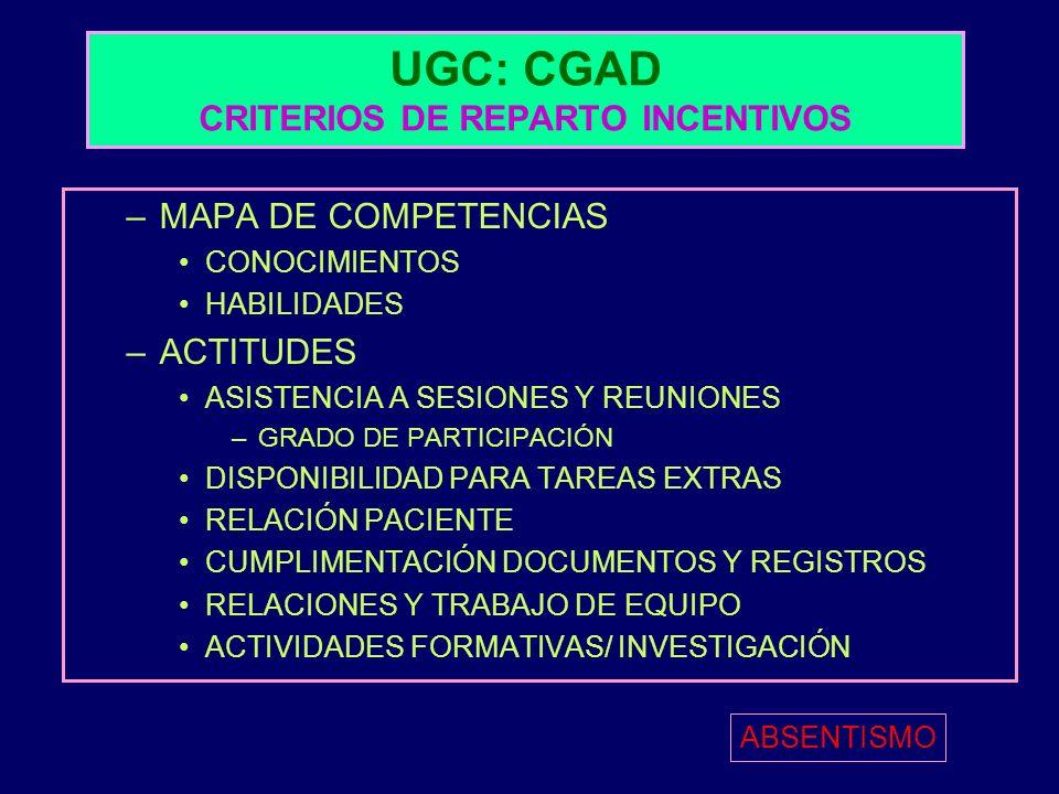 UGC: CGAD CRITERIOS DE REPARTO INCENTIVOS