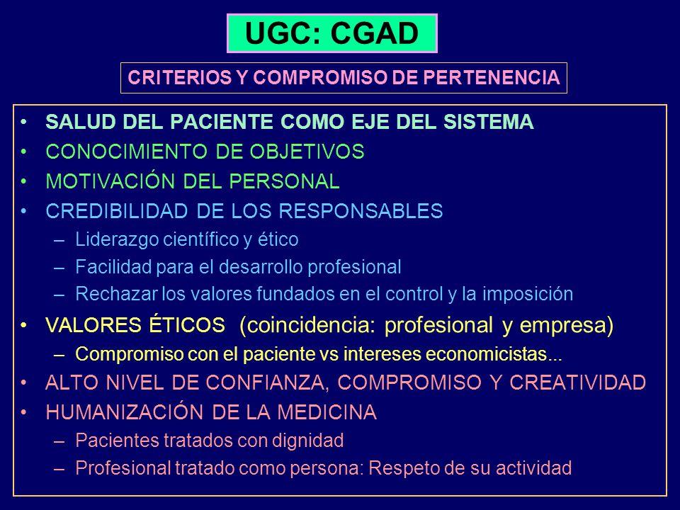 UGC: CGAD SALUD DEL PACIENTE COMO EJE DEL SISTEMA