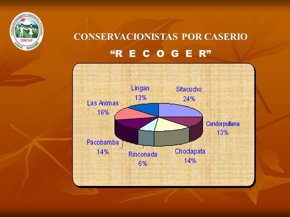 CONSERVACIONISTAS POR CASERIO