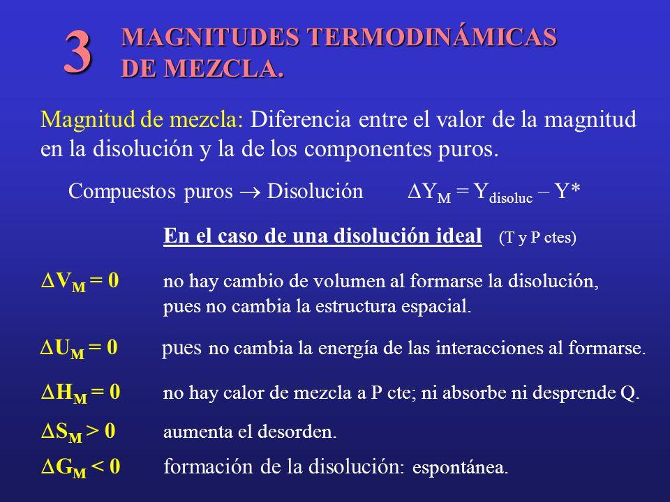 3 MAGNITUDES TERMODINÁMICAS DE MEZCLA.