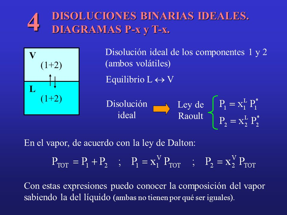 4 DISOLUCIONES BINARIAS IDEALES. DIAGRAMAS P-x y T-x.
