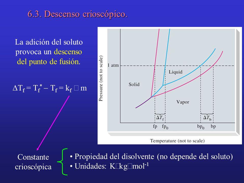 La adición del soluto provoca un descenso del punto de fusión.