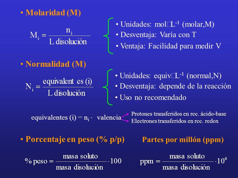Porcentaje en peso (% p/p)