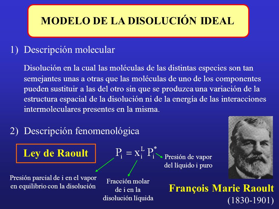 MODELO DE LA DISOLUCIÓN IDEAL
