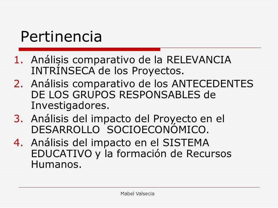 Pertinencia Análisis comparativo de la RELEVANCIA INTRÍNSECA de los Proyectos.