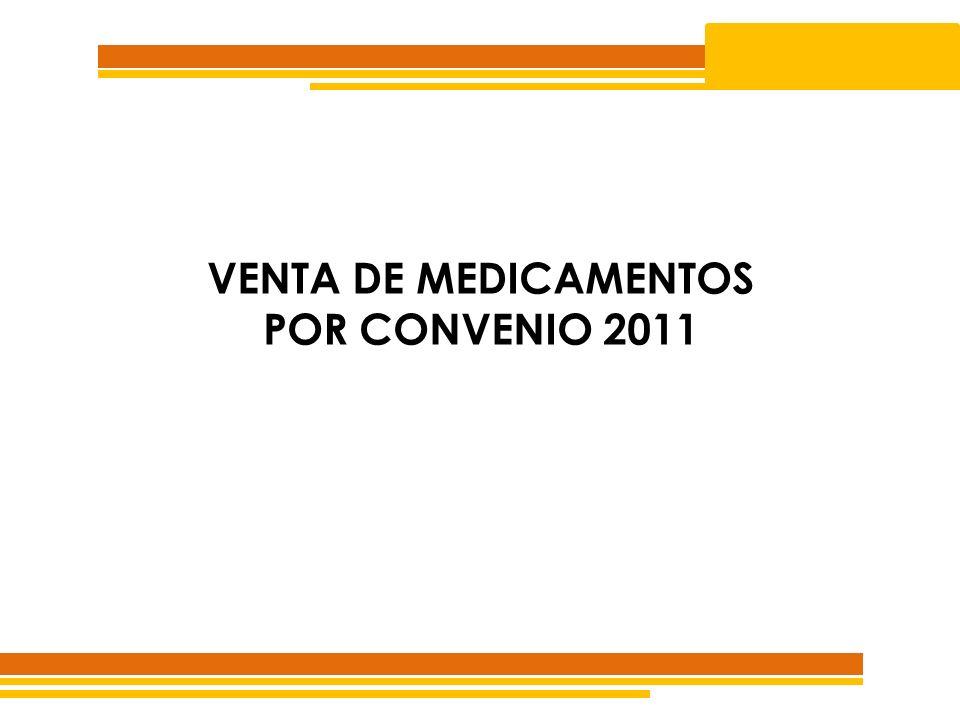VENTA DE MEDICAMENTOS POR CONVENIO 2011