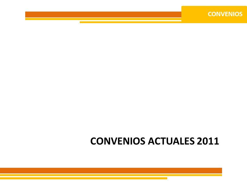 CONVENIOS CONVENIOS ACTUALES 2011