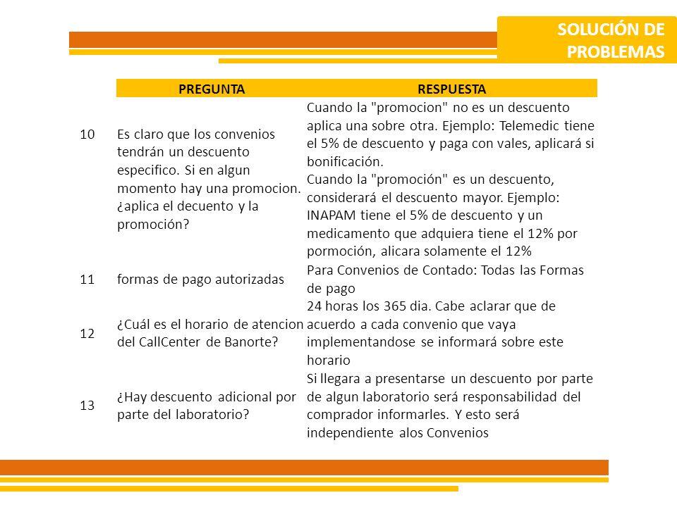 SOLUCIÓN DE PROBLEMAS PREGUNTA RESPUESTA 10
