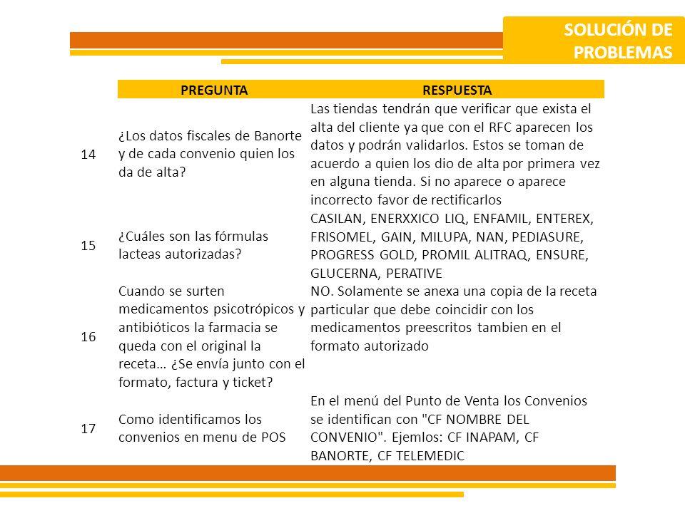SOLUCIÓN DE PROBLEMAS PREGUNTA RESPUESTA 14