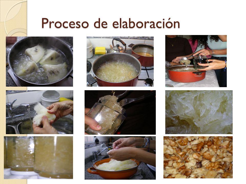 Proceso de elaboración